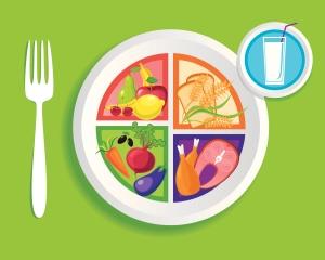 my_plate_dinner
